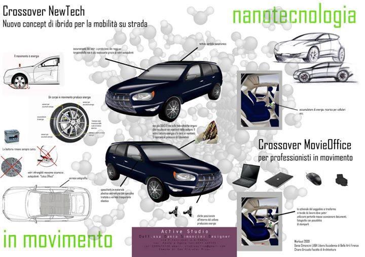Workshop Piaggio mobility – Crossover ufficio